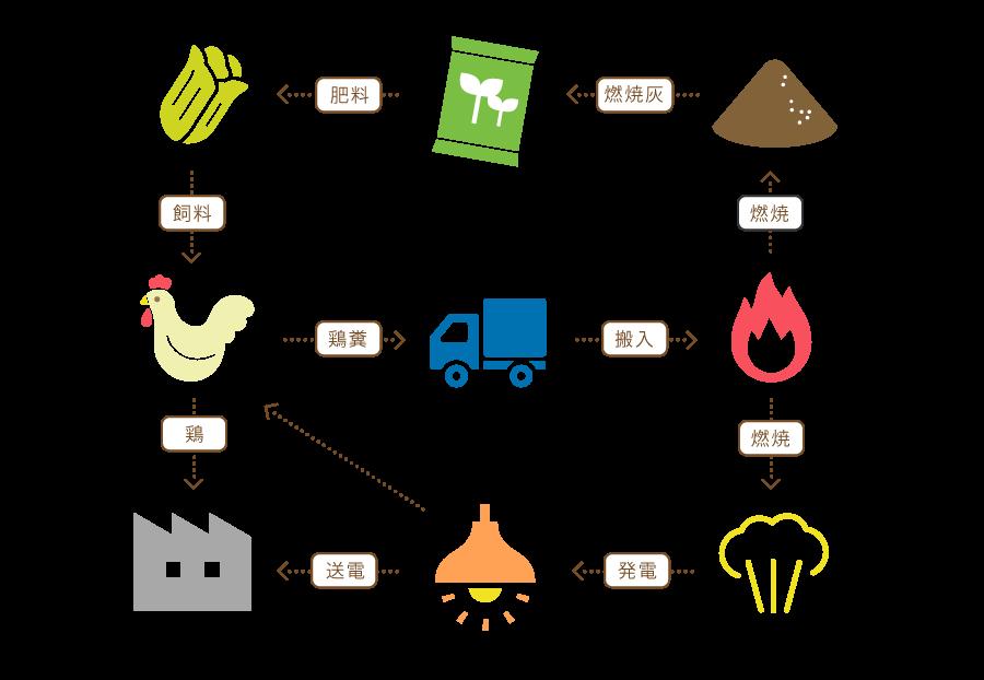 biomasu_01